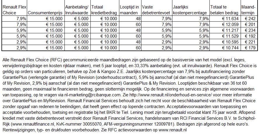 Rekentabel%20RFC_4