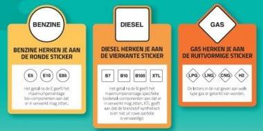 Diesel en benzine krijgen een andere naam aan de pomp